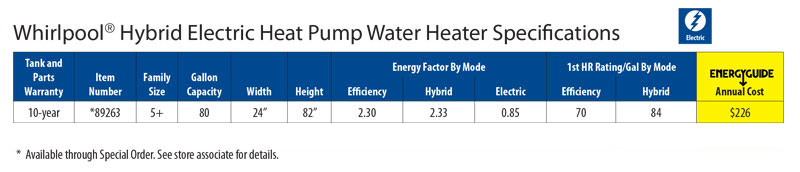Whirlpool Electric Heat Pump Water Heater Specifications Chart