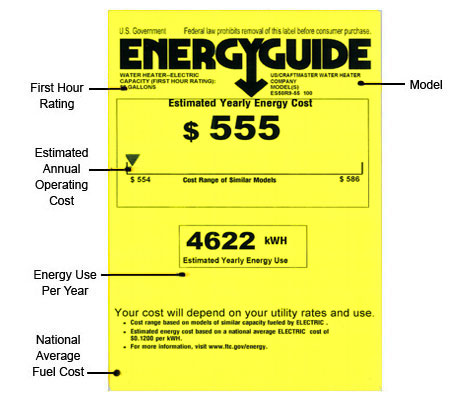 Electric Water Heater Energy Guide